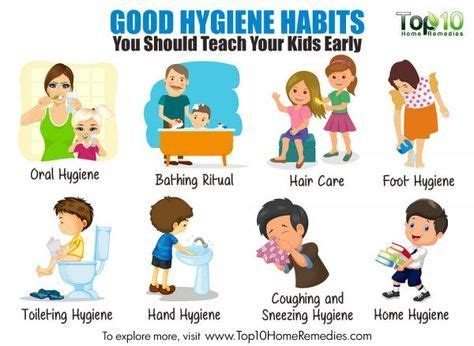 Health and Hygiene Activities & Fun Ideas for Kids ChildFun